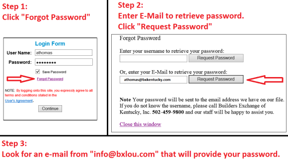 Password E-mail